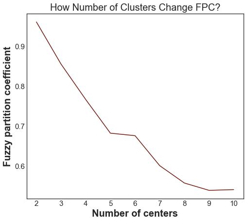 Fuzzy Clustering – Enes Kemal Ergin's Blog